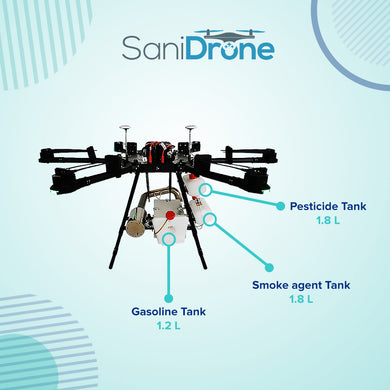 SaniDrone - Thermal Fogger Drone