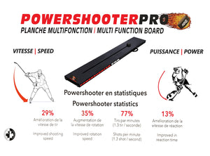 Build strength and speed with every shot. Home training revolution. Hockey slap shots at home.