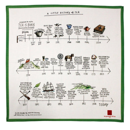 The History of Tea Towel