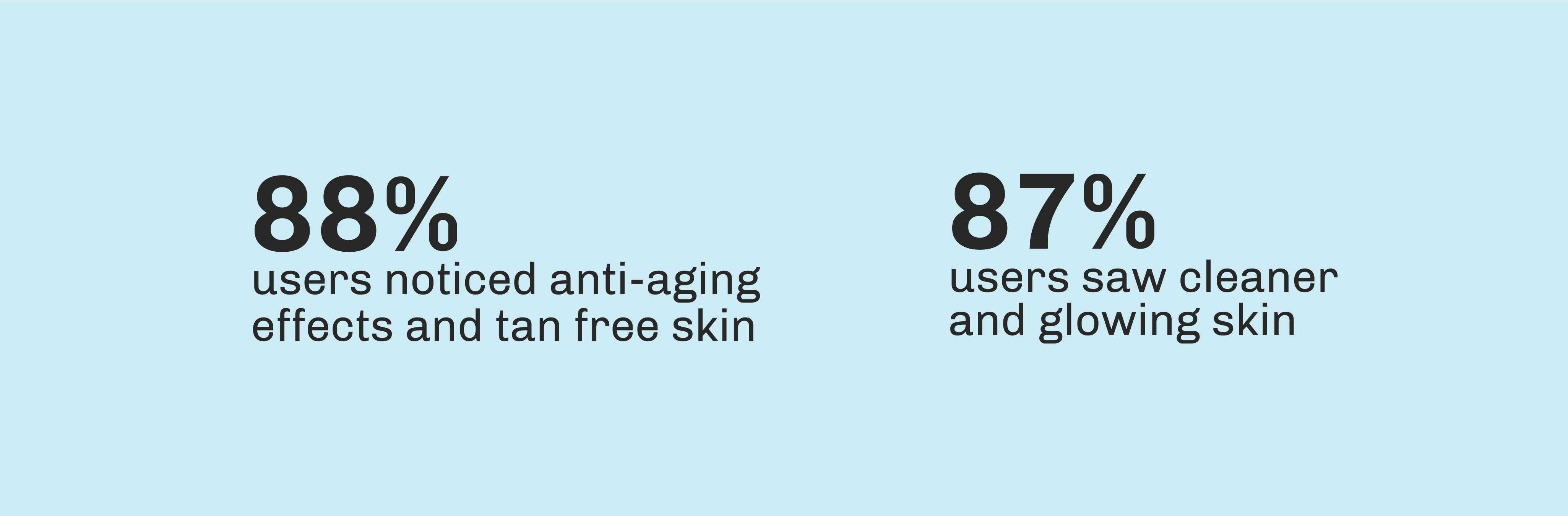 10% Niacinamide with Zinc and Kakadu Plum face Serum| Helps protect skin's barrier |  Repair signs of damage and wrinkles | Reduces large pores and sebum production | Encourages skin elasticity, clear skin, and suppleness | Decreases skin redness, patchiness and acne | Prevents moisture loss and keeps skin hydrated
