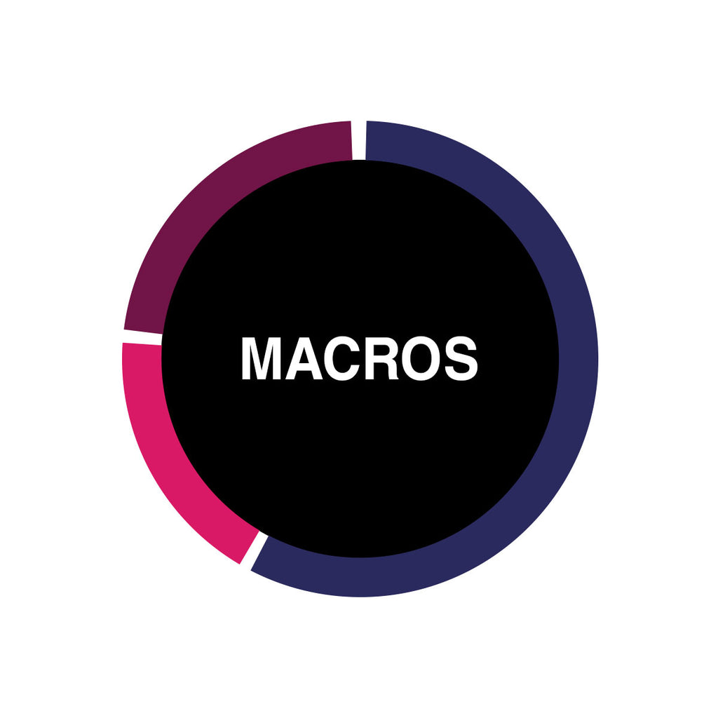 HOW TO MANAGE YOUR MACROS