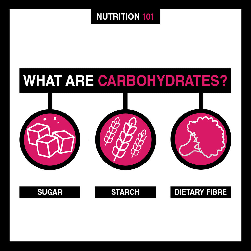 NUTRITION 101 - WHAT ARE CARBOHYDRATES?