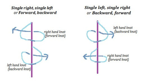 Single Right Single Left Knot Tutorial