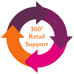 360 retail support