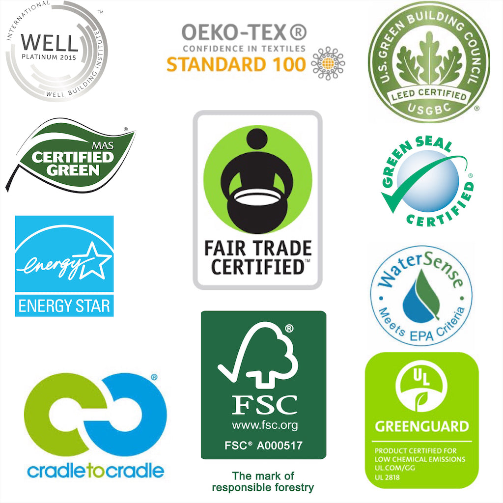 Sustainability Certifications 101