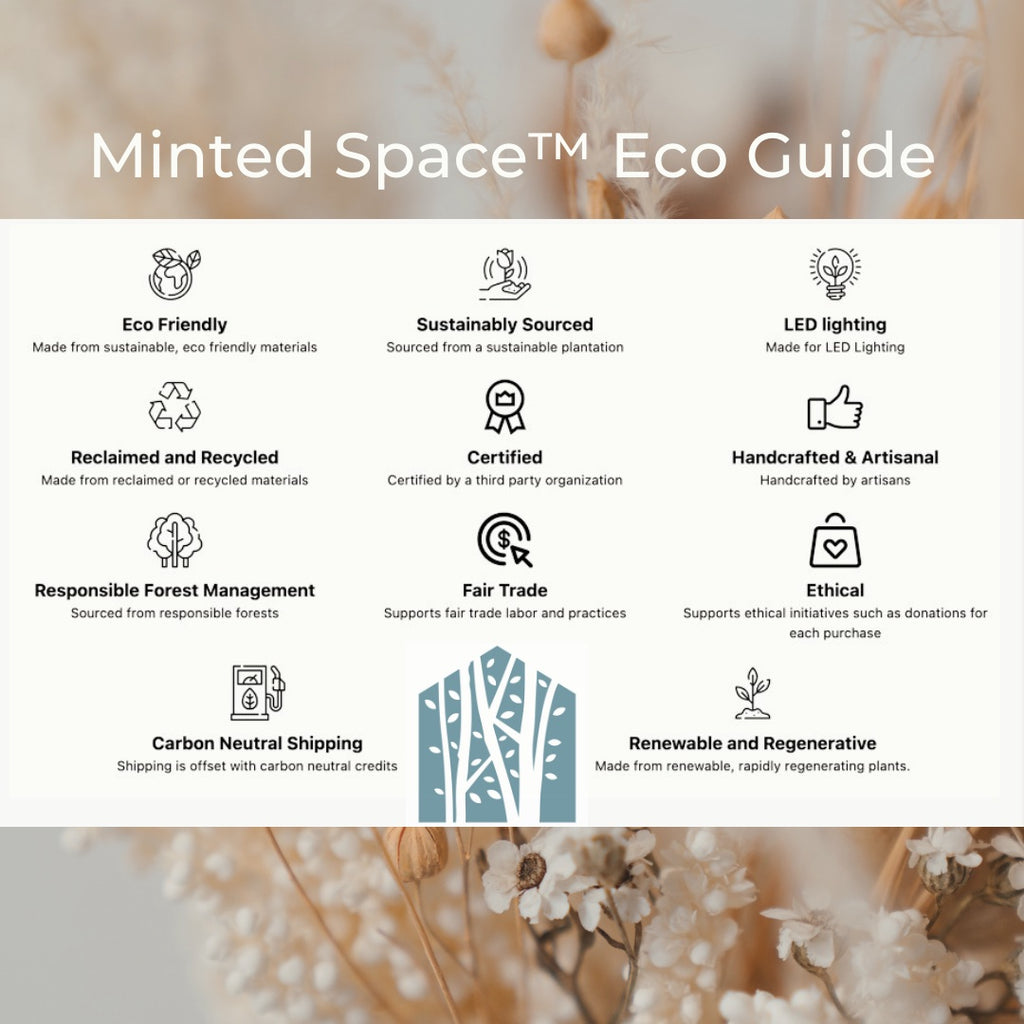 Minted Space™ Eco Guide