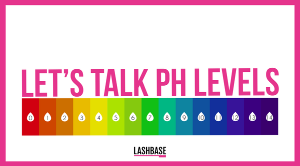 Let's talk pH Levels!