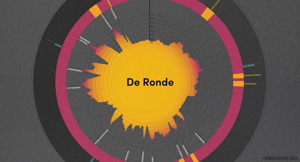 De Ronde Women's Race - Tour of Flanders - 2017-Limited Edition Print-MassifCentral