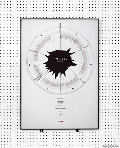 Haute Route 2015 - Pyrenees-Personalised Print-MassifCentral