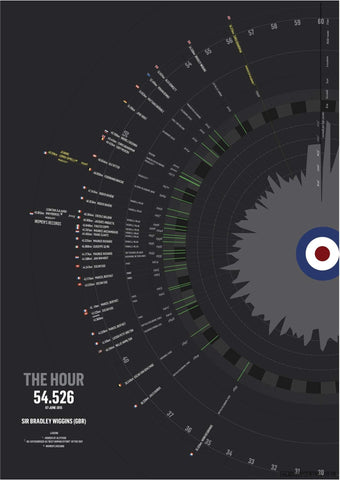 The Hour - Wiggins 54.526 - A3-Limited Edition Print-MassifCentral