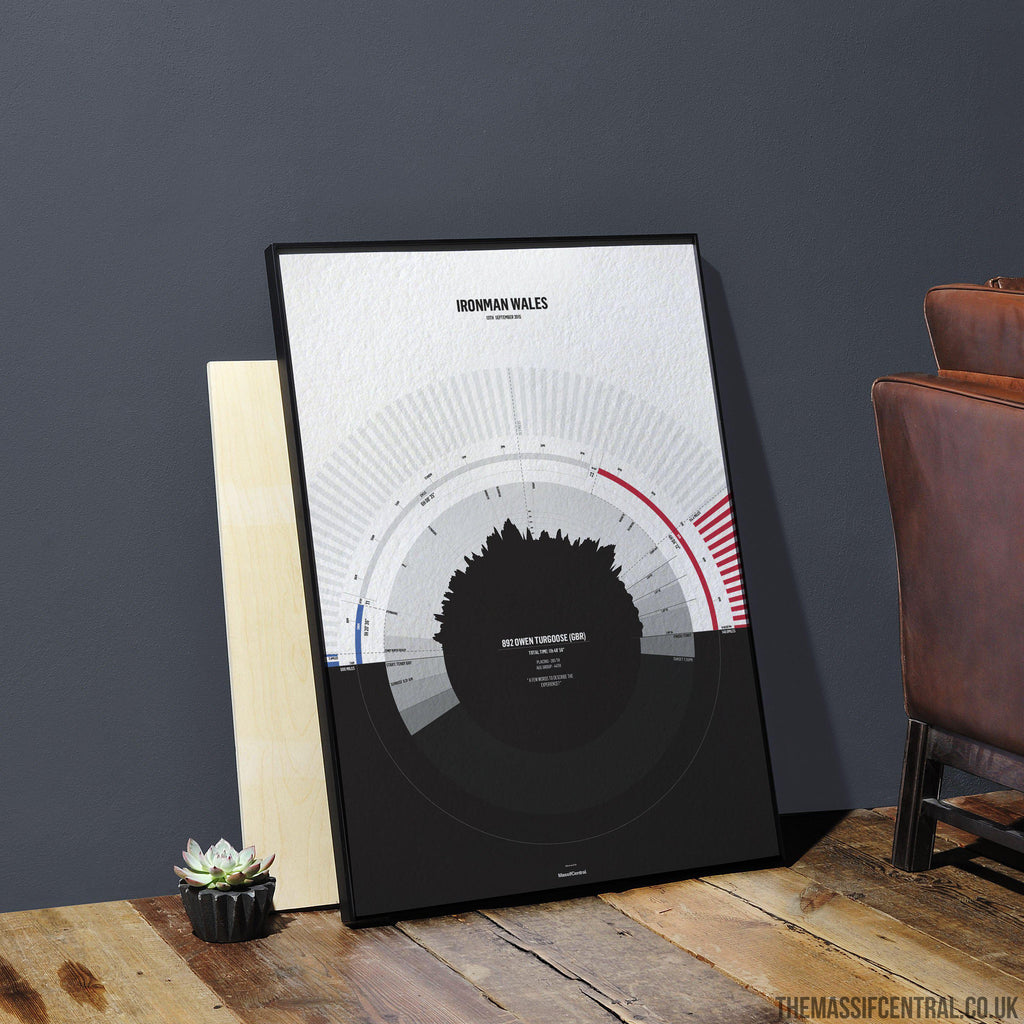 Triathlon Showcase-Bespoke Print-MassifCentral