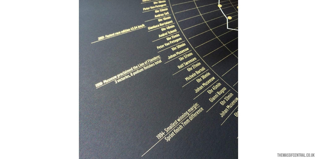 Flanders Gold - De Ronde 100 Special Edition-Limited Edition Print-MassifCentral