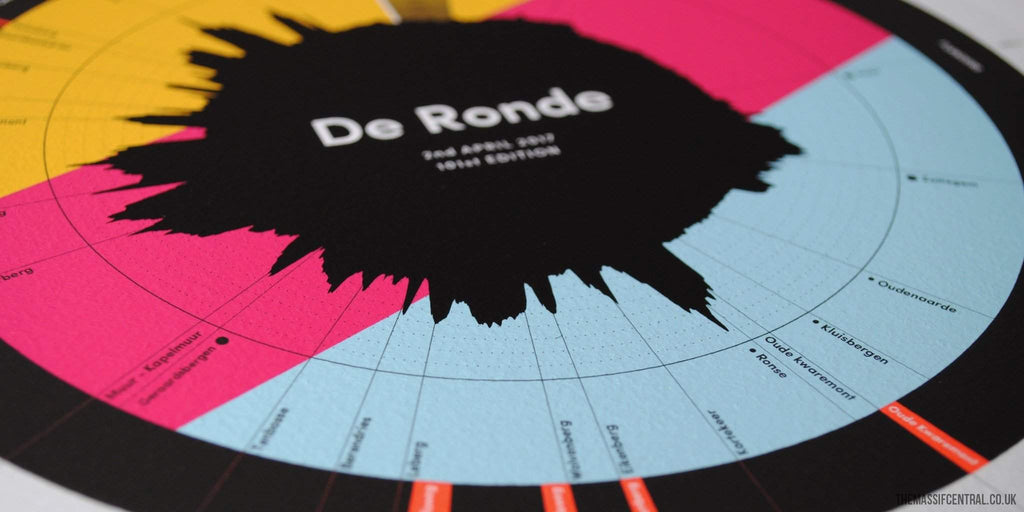 De Ronde - Tour of Flanders - 2017-Limited Edition Print-MassifCentral