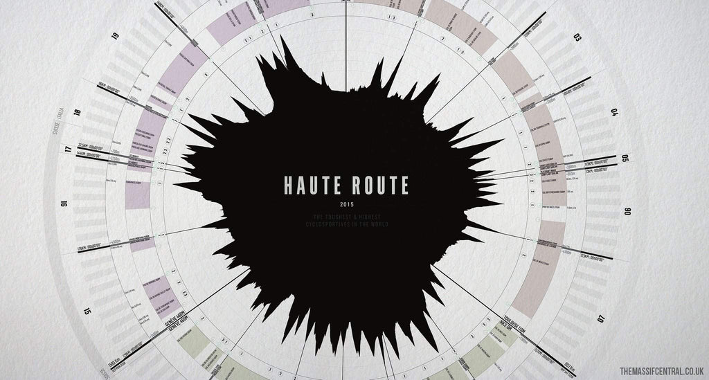 Haute Route 2015 Triple Crown-Personalised Print-MassifCentral