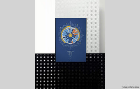 Leicester City Champions Print 2015-2016-Limited Edition Print-MassifCentral