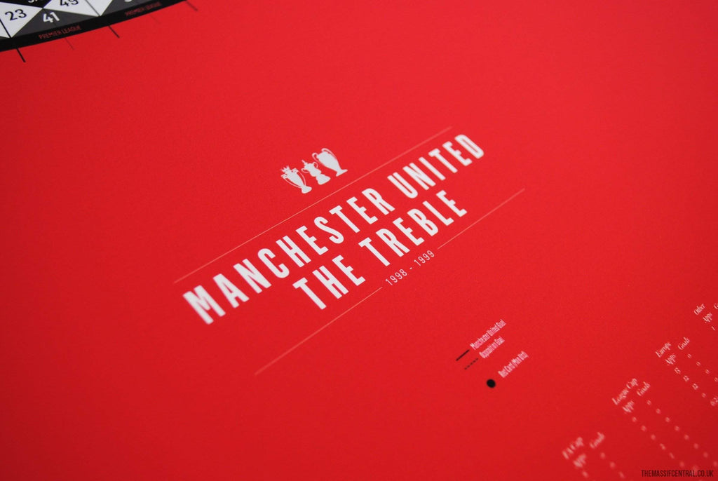 The Treble - Manchester United 1998-99 Season-Limited Edition Print-MassifCentral