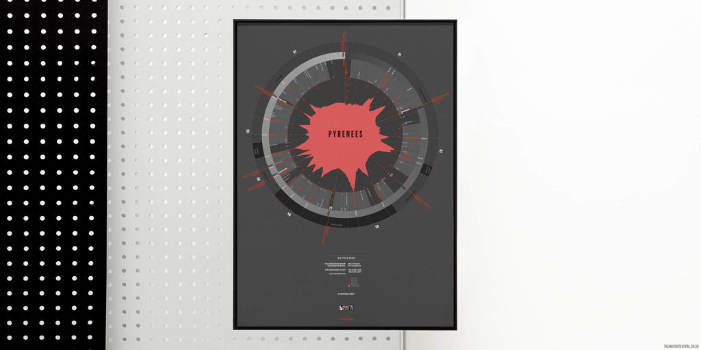 Haute Route 2017 PYRENEES-Personalised Print-MassifCentral