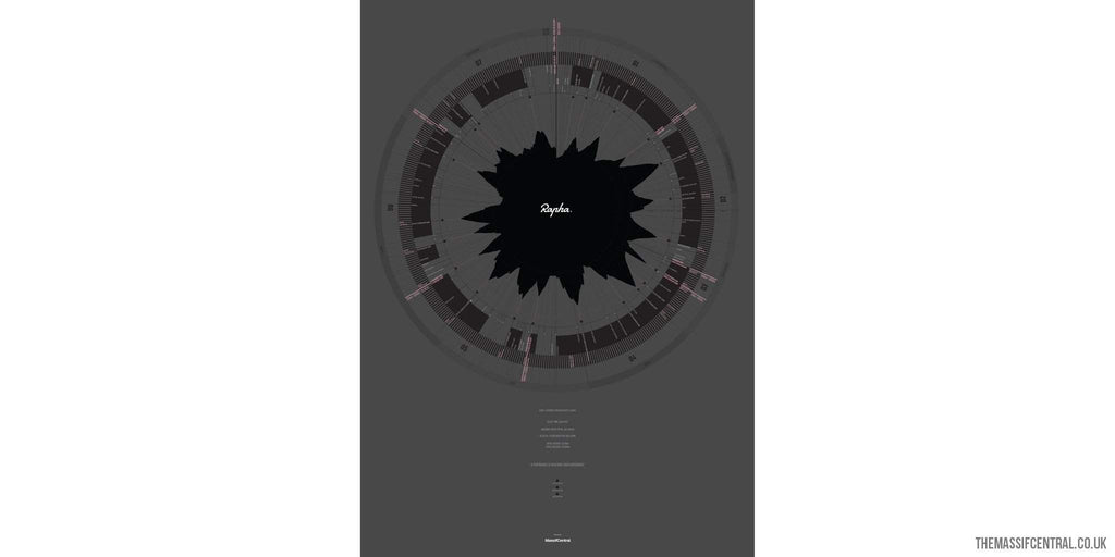 Rapha Travel-Personalised Print-MassifCentral