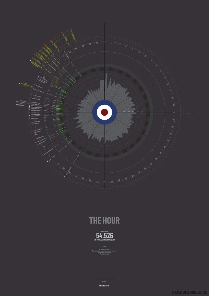 The Hour - v. 54.526 WIGGINS-Limited Edition Print-MassifCentral