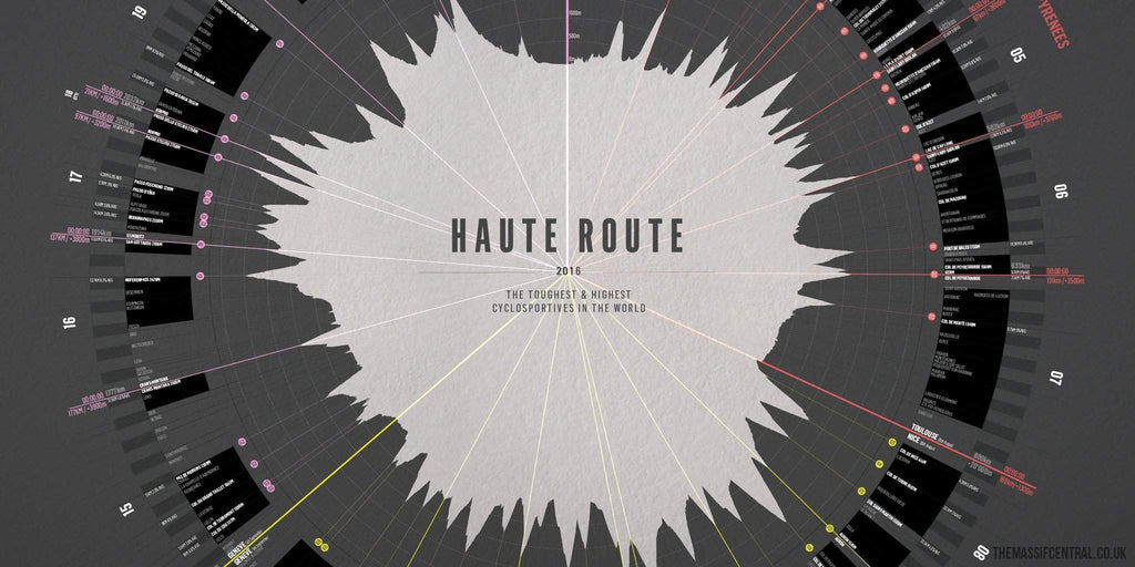 Haute Route 2016 -Triple Crown-Personalised Print-MassifCentral
