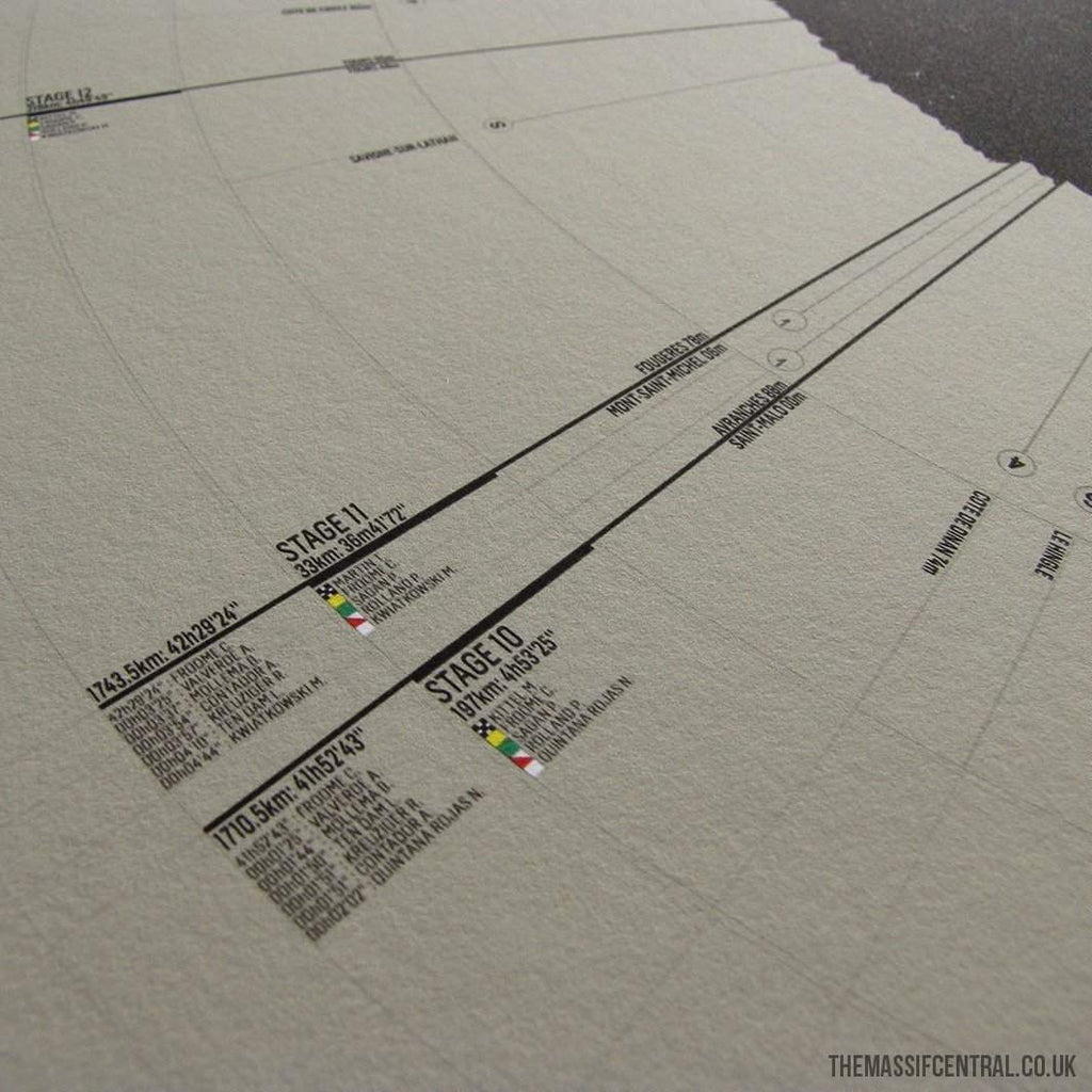 Le Tour de France - 2013-Limited Edition Print-MassifCentral