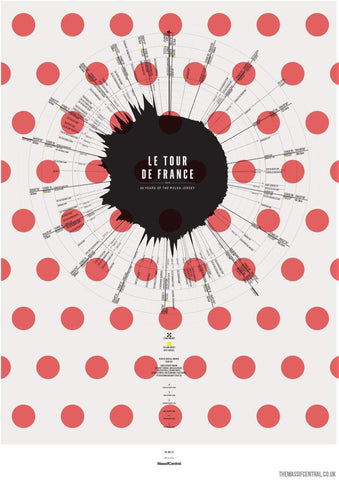 Le Tour de France 2015 - Polka Dot Jersey special-Limited Edition Print-MassifCentral