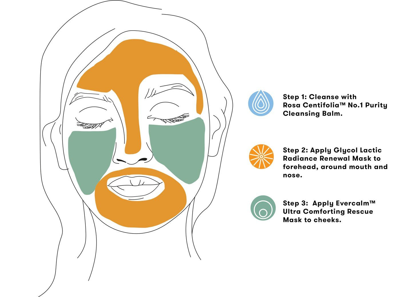 Need to know: mask like a pro.