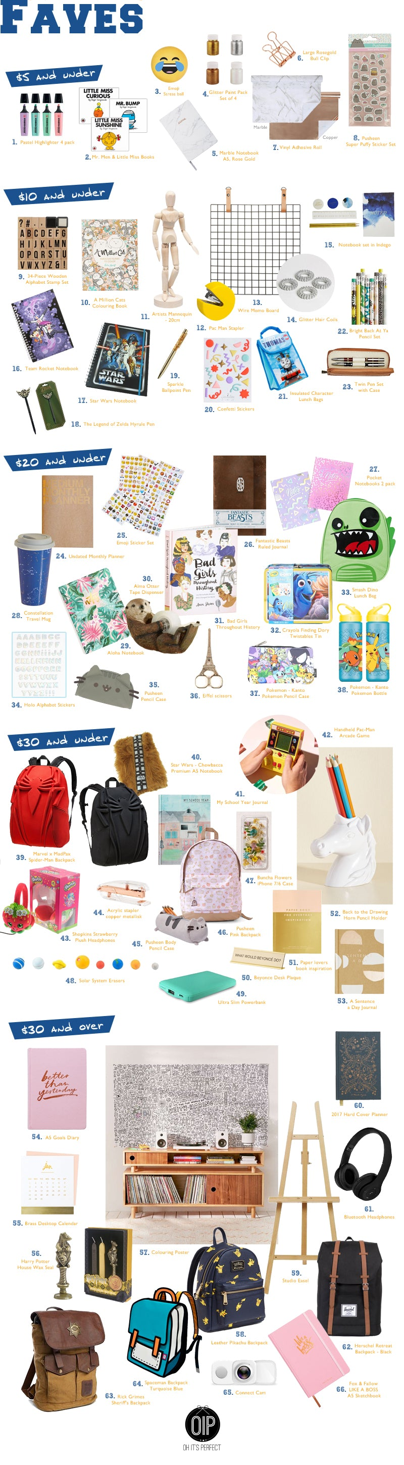 Shop guide Back to School Faves (2)