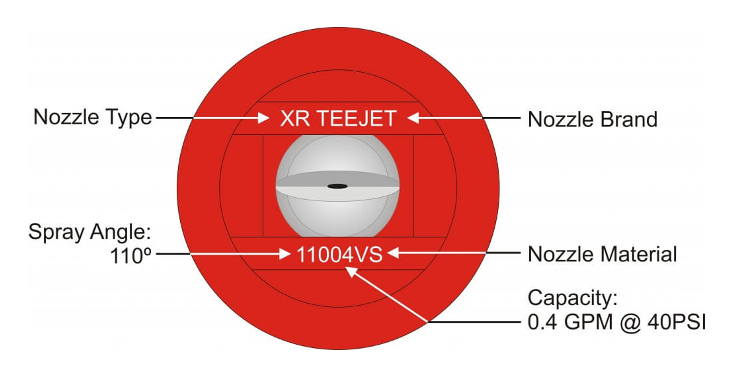 Teejet Nozzle Diagram