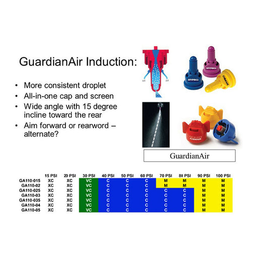 GUARDIANAIR AIR INDUCTION - GREEN GA110-015