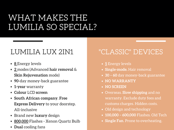Why IPL is the best - Lumilia Skin Co
