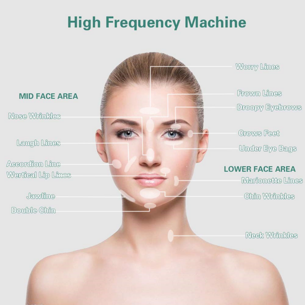 best high frequency facial machines