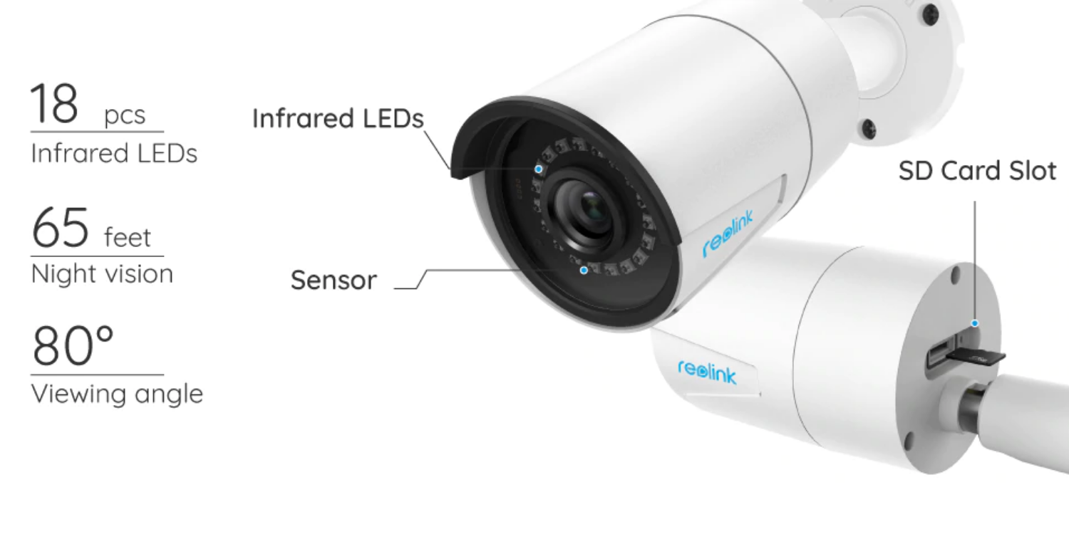 best secure ip camera system