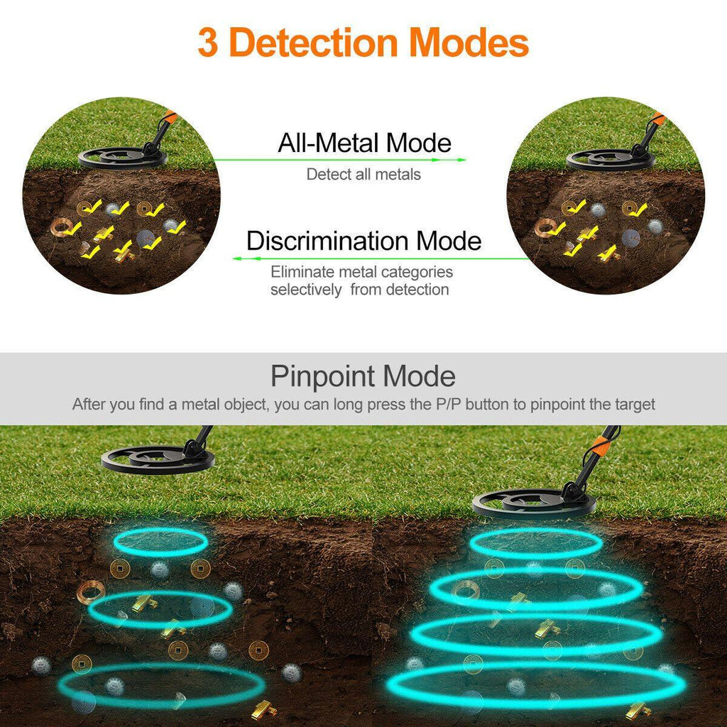 Best Gold Metal Detector | Pinpoint All Metal Detector Hand Held - Until Times Up