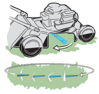 Advantages of Rotary Mowers