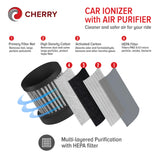 Cherry Car Ionizer with Air Purifier