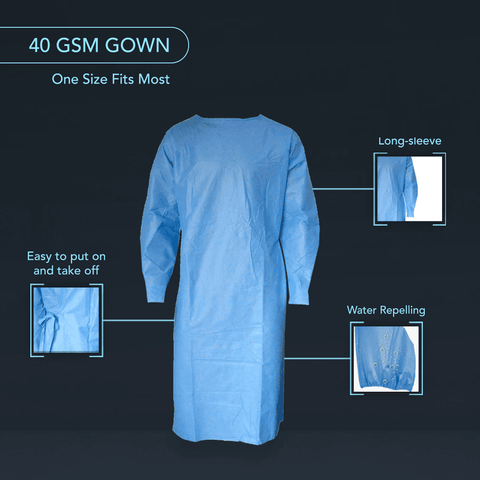PPE LEVEL 2 GOWNS - 40 GSM