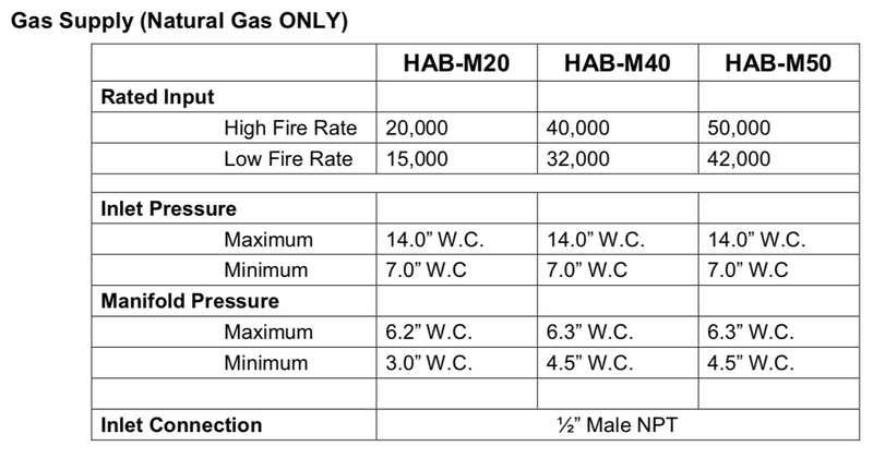 "HAB50 - The Habanero by IR Energy, 48"", High Intensity In/Outdoor Unvented Wall/Ceiling Mount, 50,000 btu, NG"