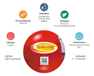 "ELIDE FIRE® Extinguishing 4"" Ball (Standard Bracket)"