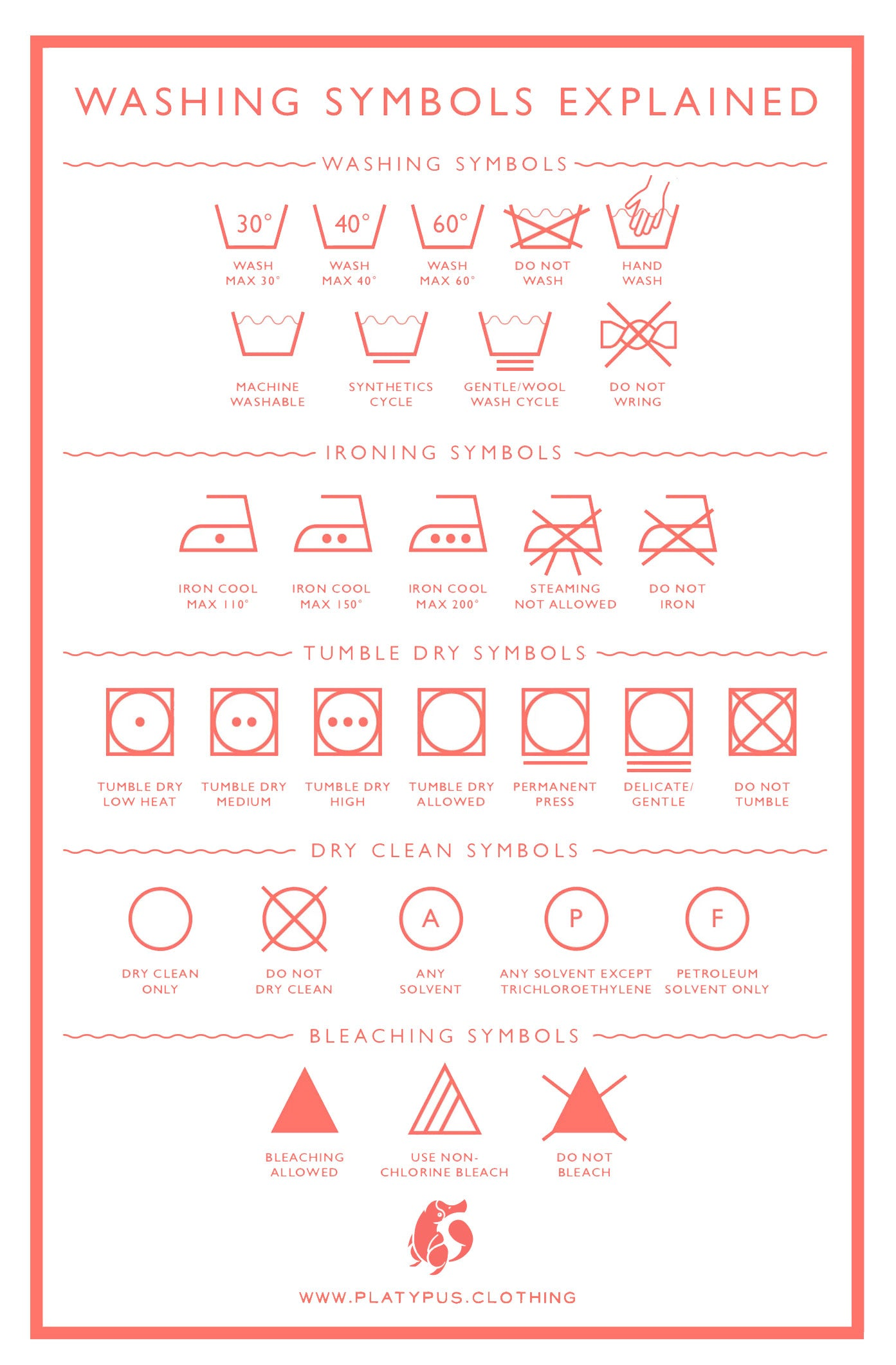 Guide to what do Laundry symbols mean and explanations