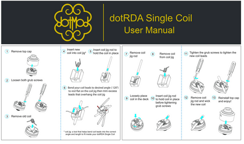 dotRDA Single Manual