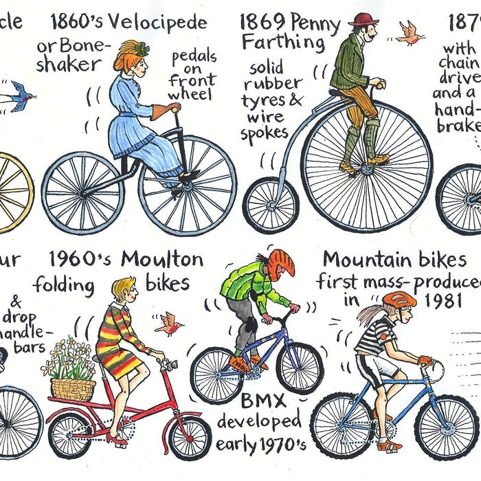 What exactly is a velocipede? | Mclaggan