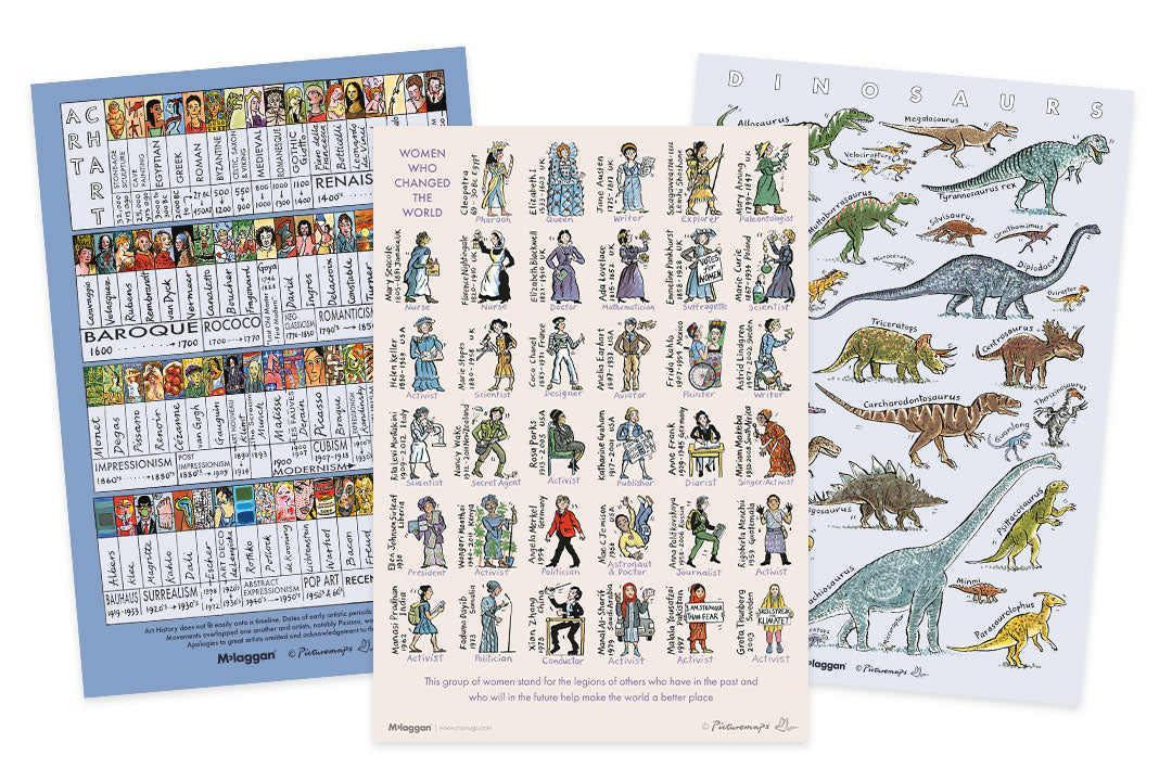 New Picturemaps prints - Women Who Change The World, Art Timeline, Dinosaurs
