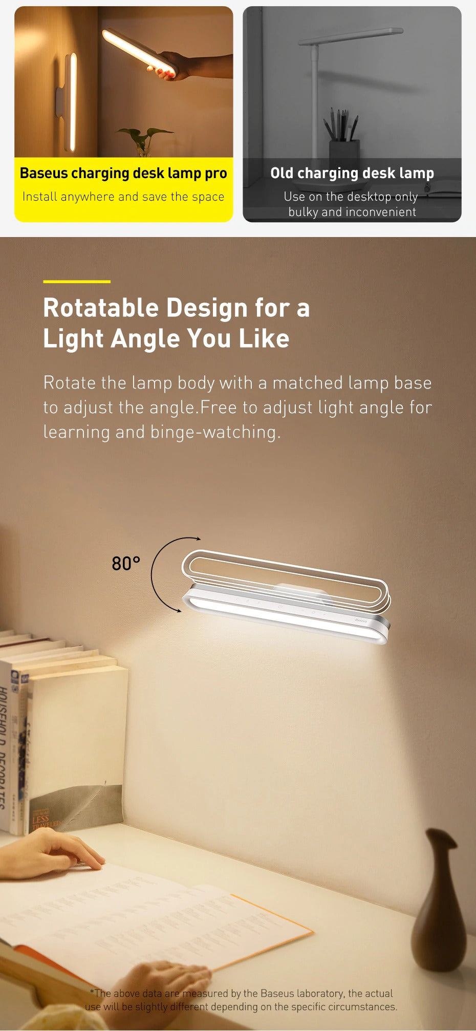 Desk Lamp Feature rotatable design for a light angle you like