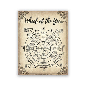 Wheel of the Year Canvas Wall Art
