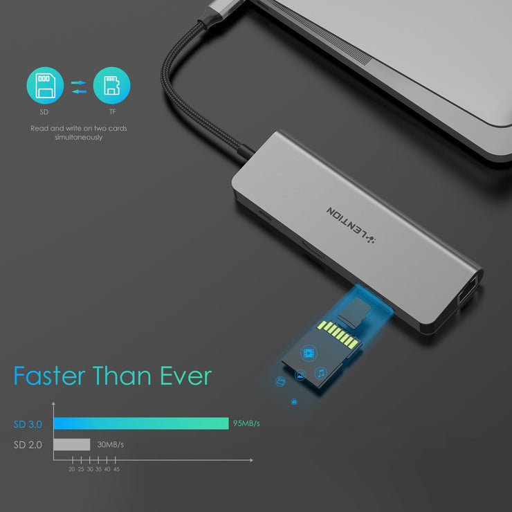 LENTION 9 in 1 USB C Hub - SD Reader and Gigabit Ethernet - Laptop USB C Hub | Lention.com