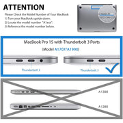 Palm Rest Skin Case For MacBook Pro (15-inch, 2016-2019, with Thunderbolt 3 Ports) | Lention.com