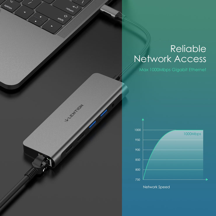 LENTION USB C Hub with 4K HDMI, SD 3.0 Card Reader, Gigabit Ethernet, Charging, USB 3.0&2.0, Aux Adapter
