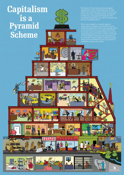 Capitalism is a Pyramid Scheme Puzzle