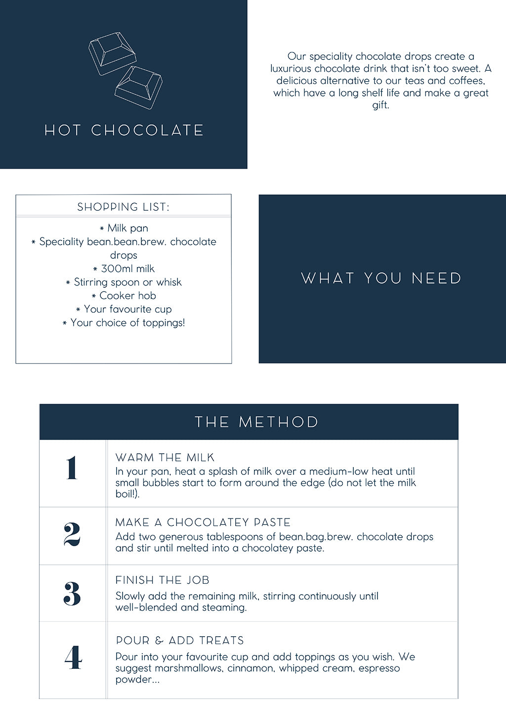 Chocolate Drops Brew Guide